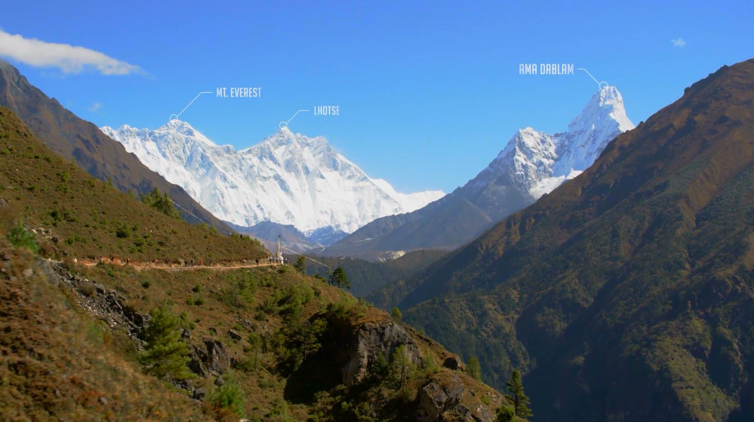 Everest y el Himalaya 3 - Be There Before